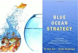 Teoría del Océano Azul